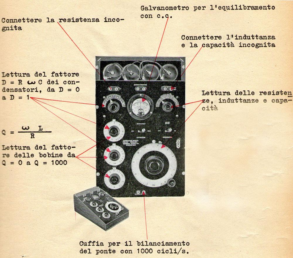 Ponte di misura R.C.L. General Radio mod. 650-A - descrizione dei comandi