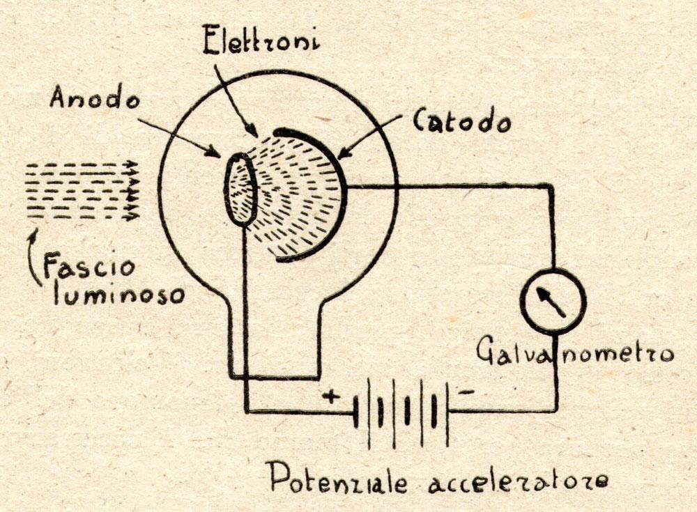 Fig.12-circuito-elettrico