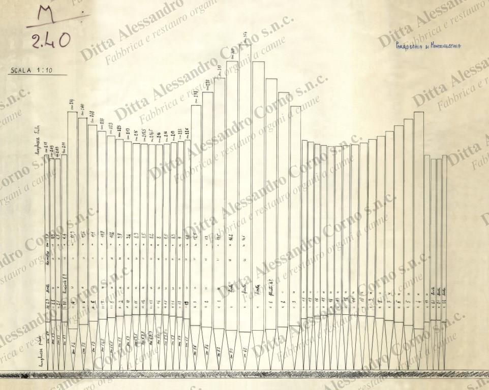 Progetto della facciata del nuovo organo della Chiesa Parrocchiale di Montevecchia (LC)