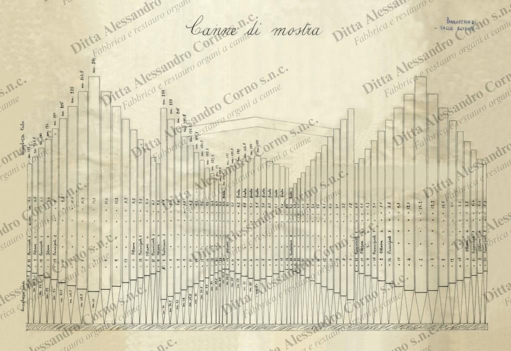 progetto della facciata del nuovo organo di Valle Guidino (MB)